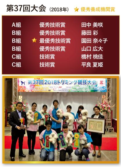 2018年競技会実績